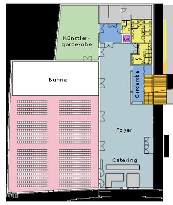 Stadtsaal-Plankl
